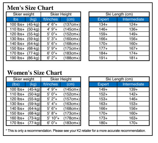 Size Chart for K2
